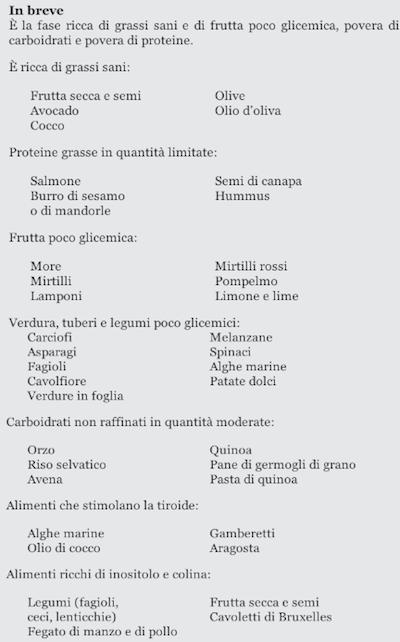 Dieta Supermetabolismo Pdf